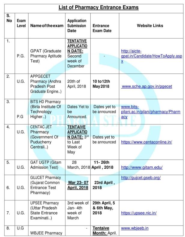 list-of-entrance-exam-11.jpg
