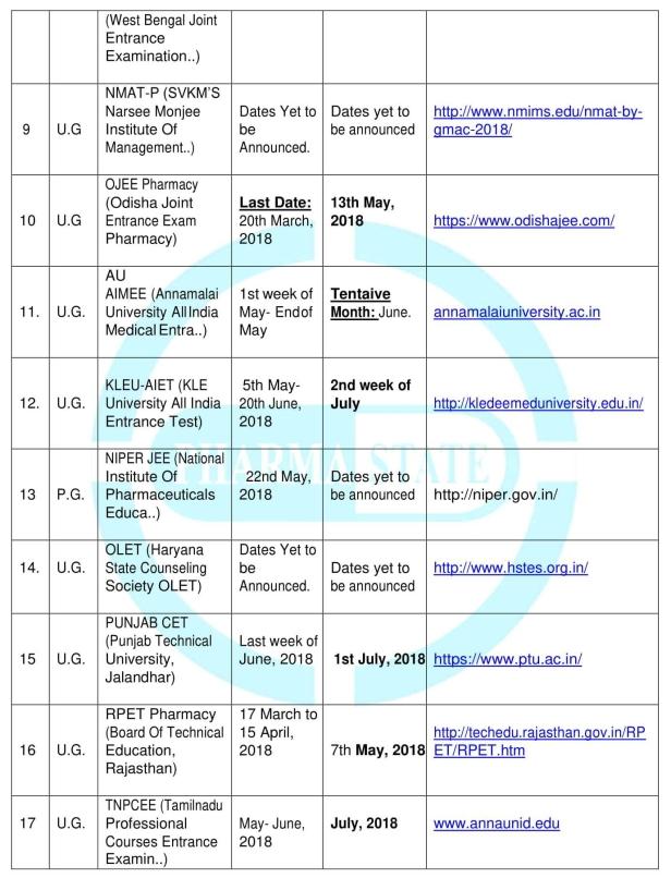 list of entrance exam-2