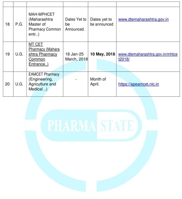list of entrance exam-3